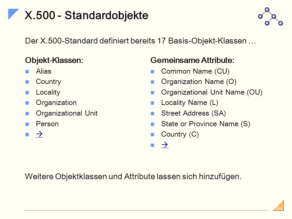 SiG Der X.500-Standard definiert bereits 17 Basis-Objekt-Klassen … X.500 - Standardobjekte Objekt-Klassen: Alias Country Locality Organization Organizational Unit Person Gemeinsame Attribute: Common Name (CU) Organization Name (O) Organizational Unit Name (OU) Locality Name (L) Street Address (SA) State or Province Name (S) Country (C) Weitere Objektklassen und Attribute lassen sich hinzufügen.