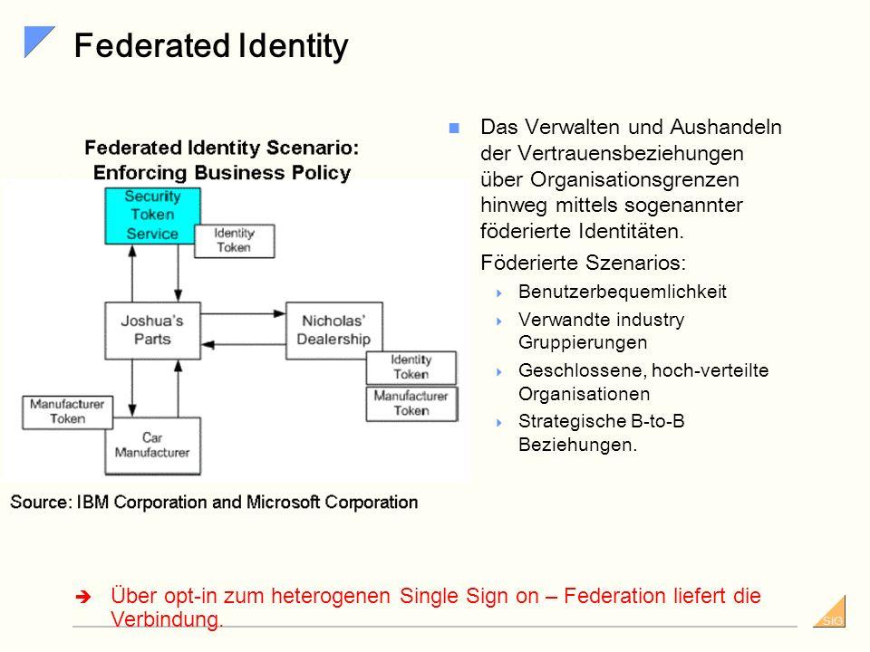 SiG Integration über Federation Zentral-Modell Netz-Identity und Benutzerinfor- mation in einer einzigen Ablage, Zentralisierte Steuerung, Single poin