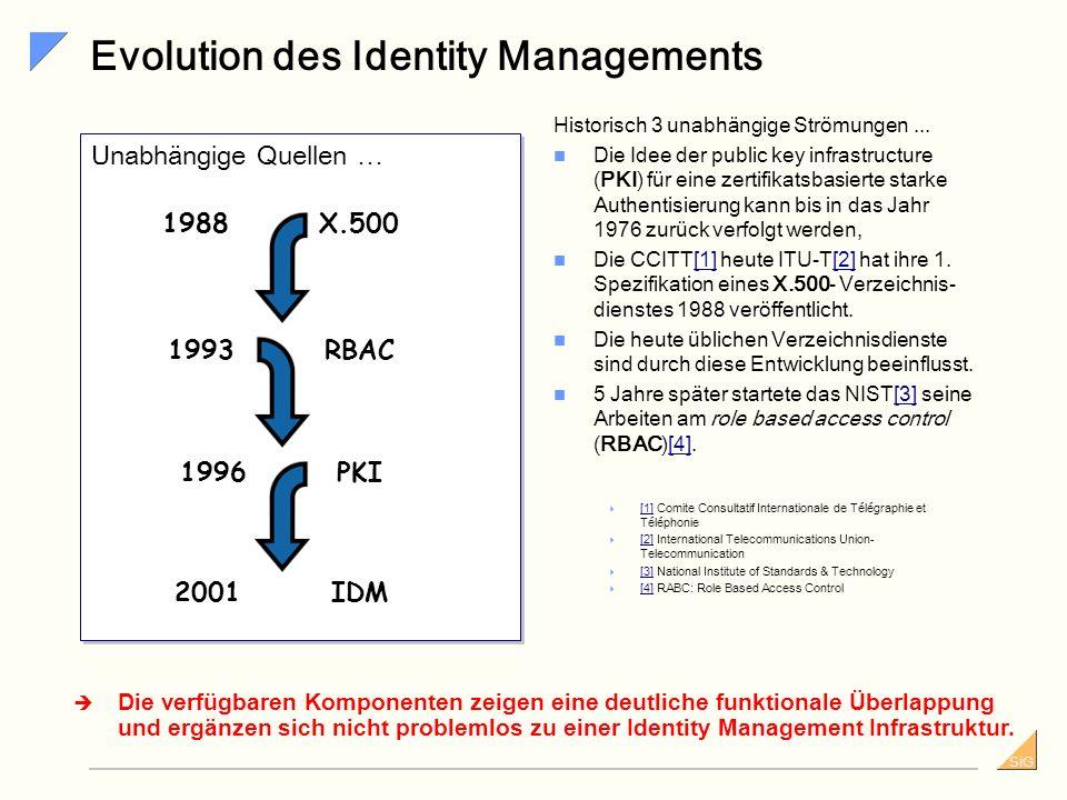 SiG Technologie Evolution des Identity Managements Eine Identity Management Architektur Der Integrationsbedarf Spezialisierungen der Datenbanksysteme