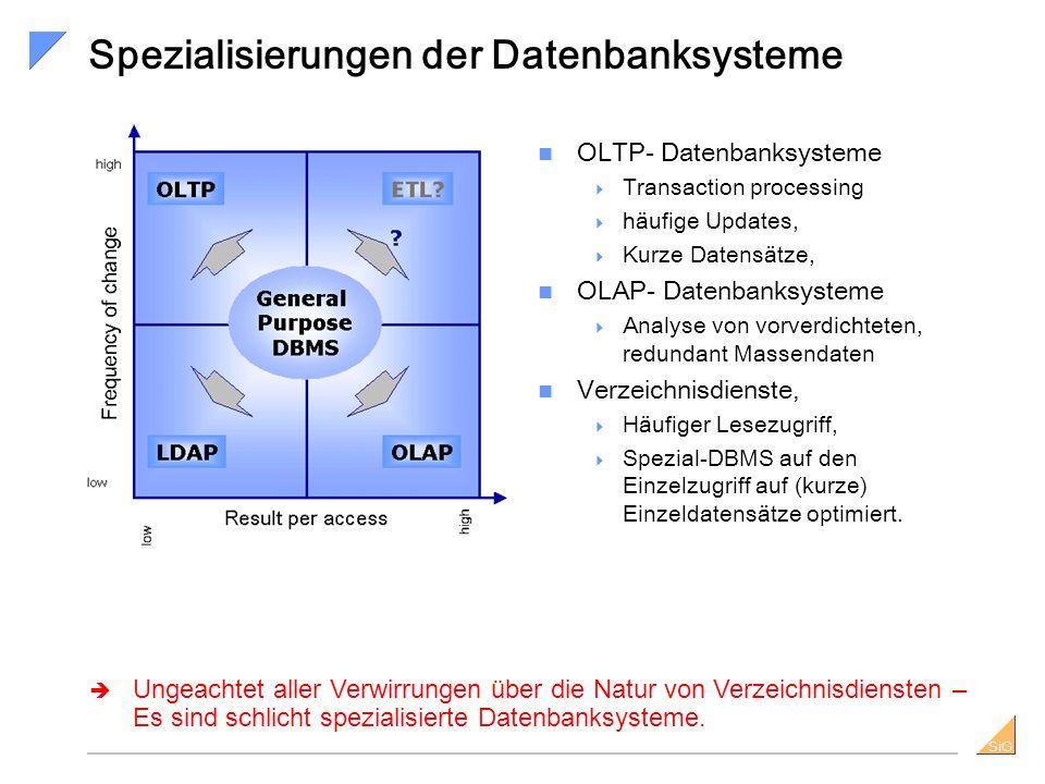 SiG Der Integrationsbedarf Das typische Fortune 500 Unternehmen wartet über 180 Verzeichnisse, wie Adressverzeichnisse, Telephonbücher... (Quelle: For