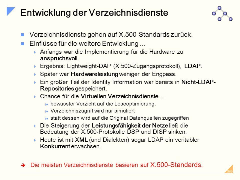 SiG Integration über Verzeichnisdienste Ein Verzeichnisdienst bietet eine einheitliche Sicht auf die Identity Informationen... Telefon Video Conferenc