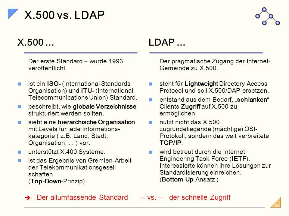SiG Entwicklung der Verzeichnisdienste Verzeichnisdienste gehen auf X.500-Standards zurück. Einflüsse für die weitere Entwicklung... Anfangs war die I