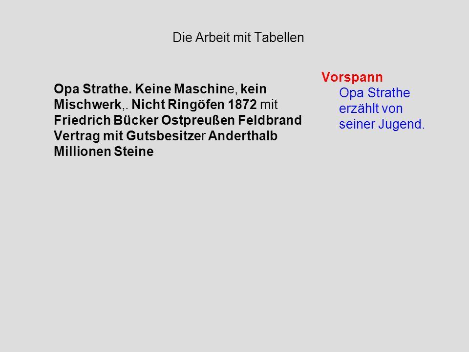 Die Arbeit mit Tabellen Opa Strathe. Keine Maschine, kein Mischwerk,. Nicht Ringöfen 1872 mit Friedrich Bücker Ostpreußen Feldbrand Vertrag mit Gutsbe
