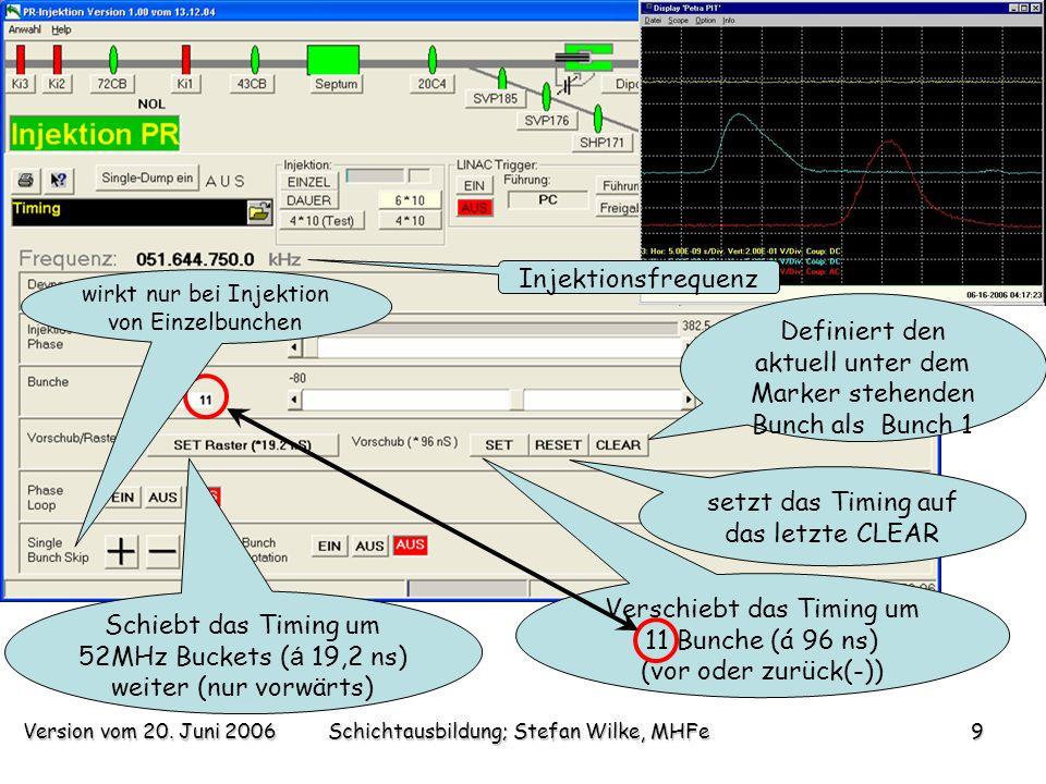 Version vom 20.Juni 2006Schichtausbildung; Stefan Wilke, MHFe10 1.