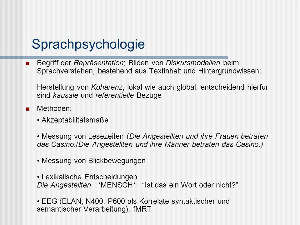 Sprachpsychologie Begriff der Repräsentation; Bilden von Diskursmodellen beim Sprachverstehen, bestehend aus Textinhalt und Hintergrundwissen; Herstel