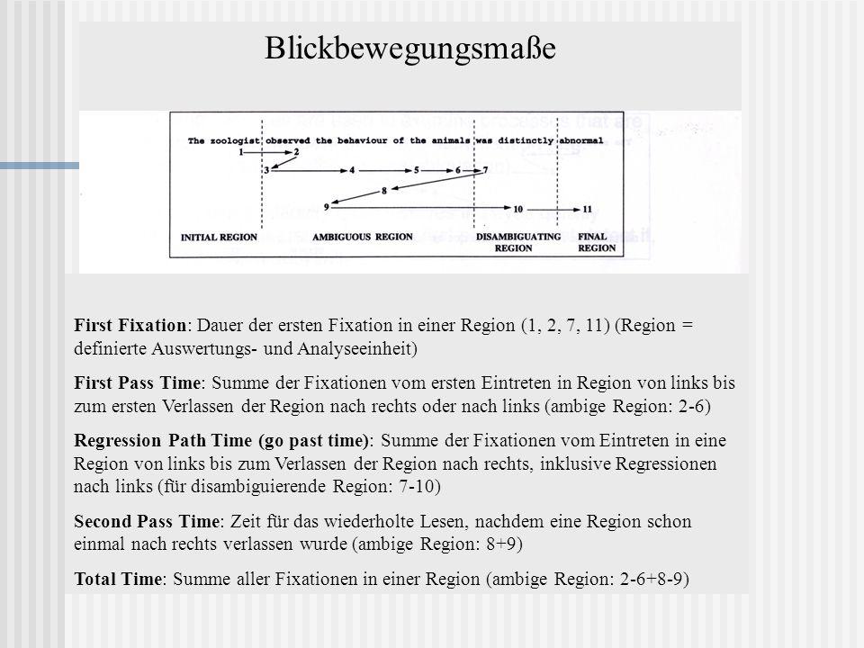 First Fixation: Dauer der ersten Fixation in einer Region (1, 2, 7, 11) (Region = definierte Auswertungs- und Analyseeinheit) First Pass Time: Summe der Fixationen vom ersten Eintreten in Region von links bis zum ersten Verlassen der Region nach rechts oder nach links (ambige Region: 2-6) Regression Path Time (go past time): Summe der Fixationen vom Eintreten in eine Region von links bis zum Verlassen der Region nach rechts, inklusive Regressionen nach links (für disambiguierende Region: 7-10) Second Pass Time: Zeit für das wiederholte Lesen, nachdem eine Region schon einmal nach rechts verlassen wurde (ambige Region: 8+9) Total Time: Summe aller Fixationen in einer Region (ambige Region: 2-6+8-9) Blickbewegungsmaße