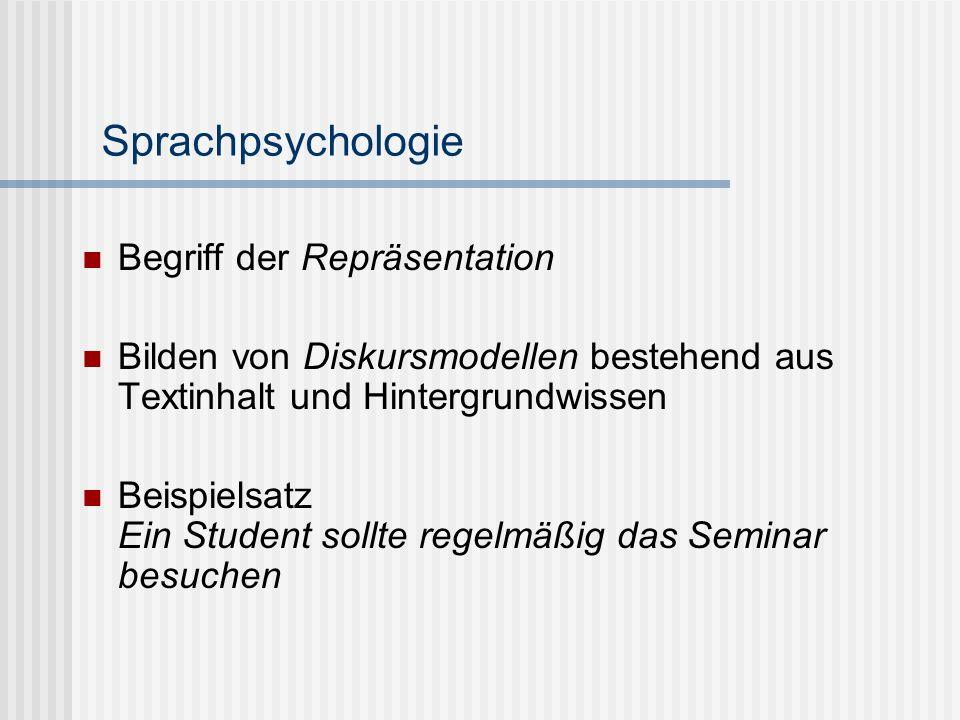 Sprachpsychologie Begriff der Repräsentation Bilden von Diskursmodellen bestehend aus Textinhalt und Hintergrundwissen Beispielsatz Ein Student sollte