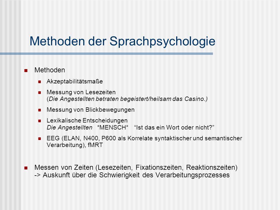 Methoden der Sprachpsychologie Methoden Akzeptabilitätsmaße Messung von Lesezeiten (Die Angestellten betraten begeistert/heilsam das Casino.) Messung
