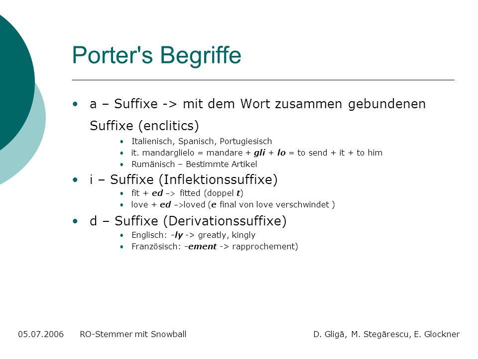 Porter s Begriffe a – Suffixe -> mit dem Wort zusammen gebundenen Suffixe (enclitics) Italienisch, Spanisch, Portugiesisch it.