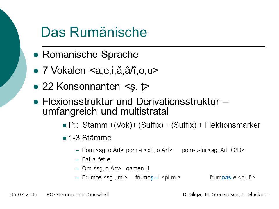 Das Rumänische Romanische Sprache 7 Vokalen 22 Konsonnanten Flexionsstruktur und Derivationsstruktur – umfangreich und multistratal P:: Stamm +(Vok)+ (Suffix) + (Suffix) + Flektionsmarker 1-3 Stämme –Pom pom -i pom-u-lui –Fat-afet-e –Om oamen -i –Frumos frumoş –I frumoas-e 05.07.2006 RO-Stemmer mit Snowball D.