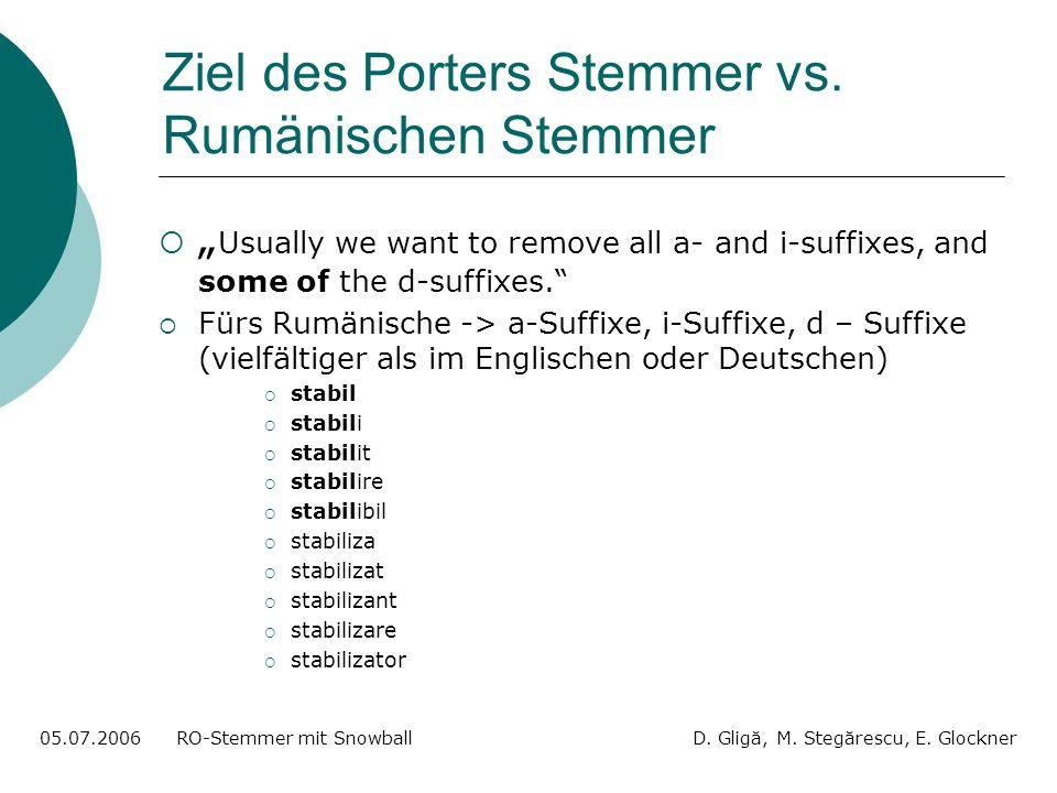 Ziel des Porters Stemmer vs.