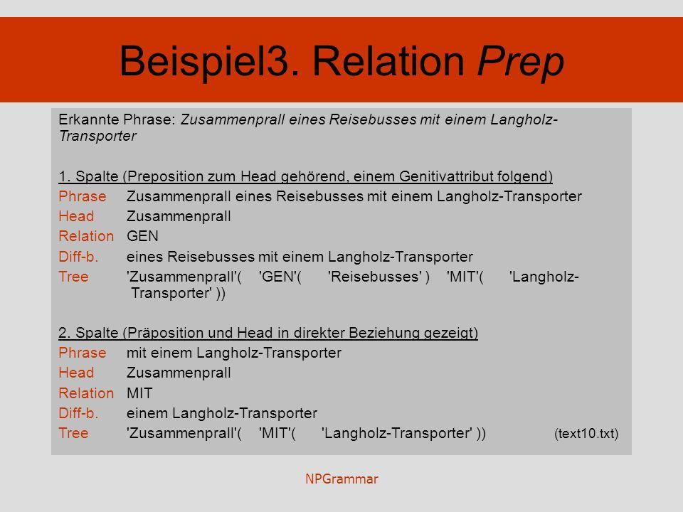 NPGrammar Beispiel3. Relation Prep Erkannte Phrase: Zusammenprall eines Reisebusses mit einem Langholz- Transporter 1. Spalte (Preposition zum Head ge