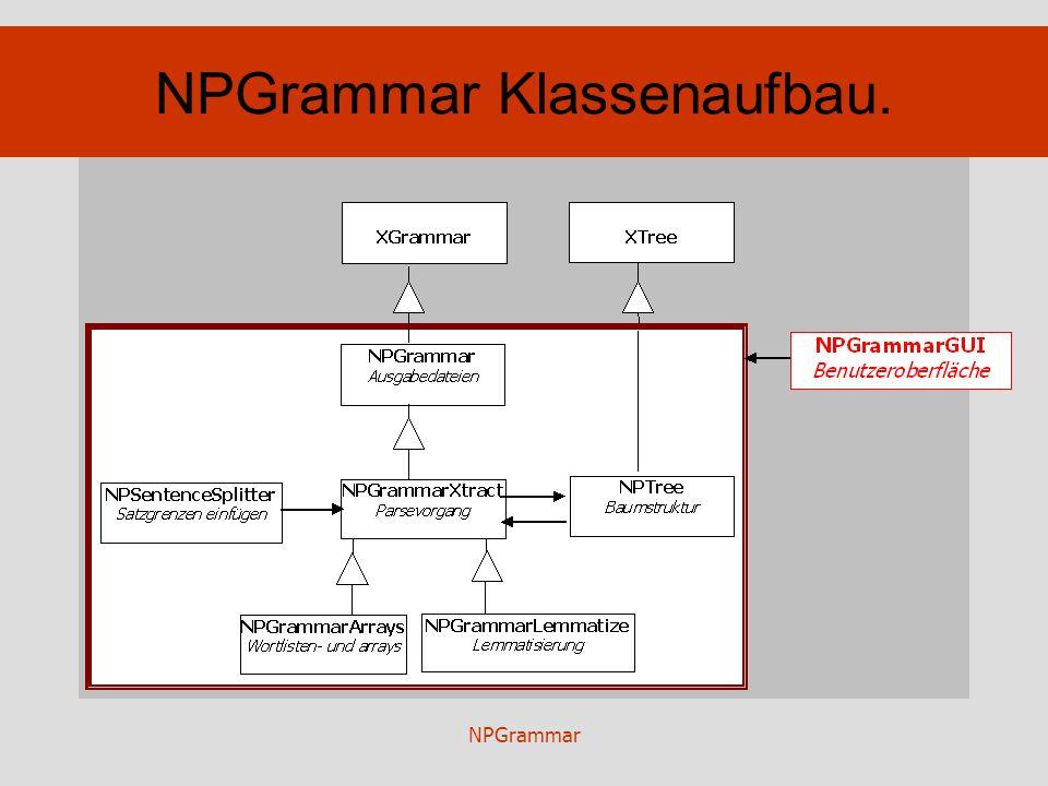 NPGrammar NPGrammar Klassenaufbau.