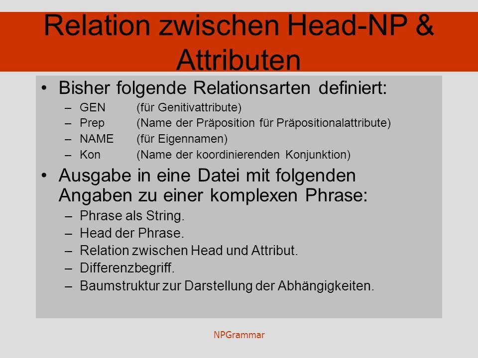 NPGrammar Relation zwischen Head-NP & Attributen Bisher folgende Relationsarten definiert: –GEN(für Genitivattribute) –Prep(Name der Präposition für Präpositionalattribute) –NAME(für Eigennamen) –Kon(Name der koordinierenden Konjunktion) Ausgabe in eine Datei mit folgenden Angaben zu einer komplexen Phrase: –Phrase als String.