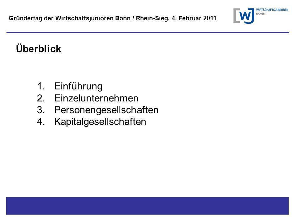 Titel - Untertitel Überblick 1.Einführung 2.Einzelunternehmen 3.Personengesellschaften 4.Kapitalgesellschaften Gründertag der Wirtschaftsjunioren Bonn / Rhein-Sieg, 4.