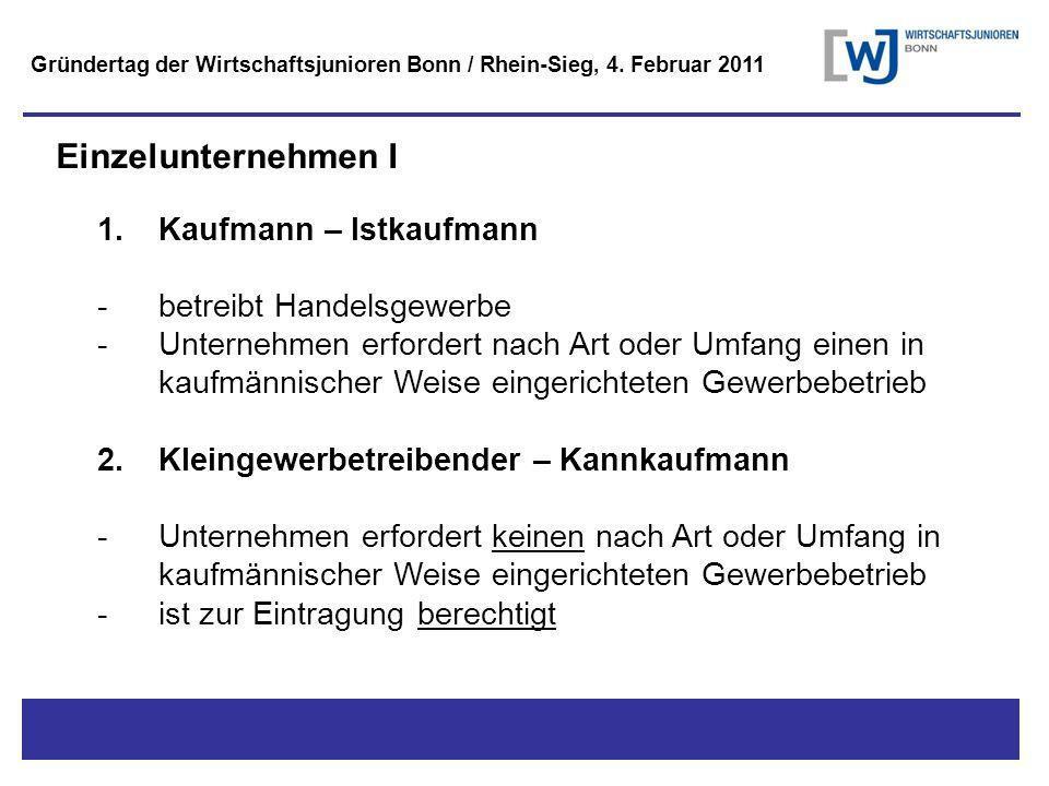 Titel - Untertitel 1.Kaufmann – Istkaufmann -betreibt Handelsgewerbe -Unternehmen erfordert nach Art oder Umfang einen in kaufmännischer Weise eingerichteten Gewerbebetrieb 2.