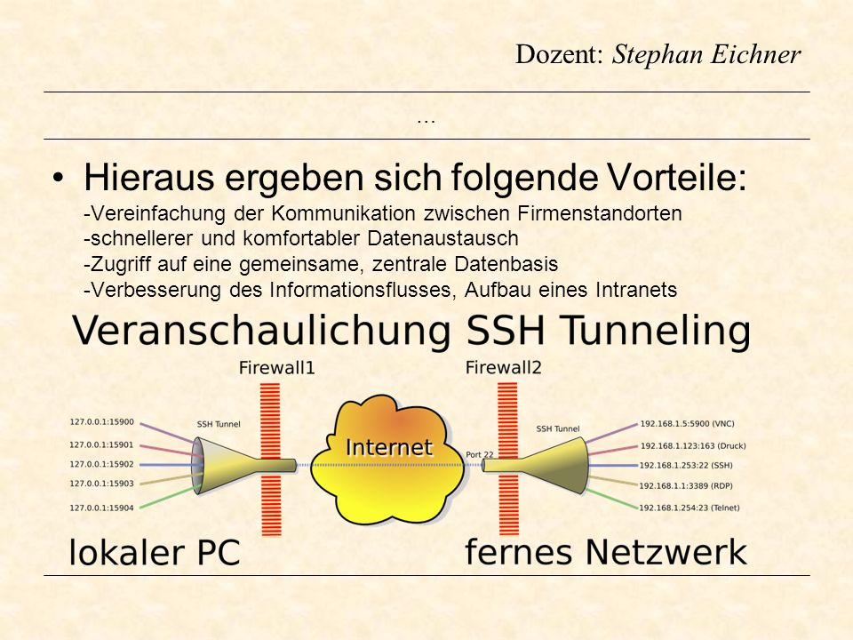 Dozent: Stephan Eichner Netzformen intern - extern Ein Intranet ist ein organisations- oder unternehmensinternes, nicht-öffentliches Rechnernetzwerk, das auf den gleichen Techniken (TCP/IP, HTTP) und Anwendungen wie das Internet basiert und den Mitarbeitern einer Unternehmung oder Organisation als Informations-, Kommunikations- und Anwendungsplattform zur Verfügung steht.
