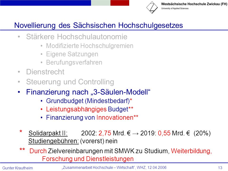 Zusammenarbeit Hochschule – Wirtschaft, WHZ, 12.04.2006 Gunter Krautheim 13 Novellierung des Sächsischen Hochschulgesetzes Stärkere Hochschulautonomie