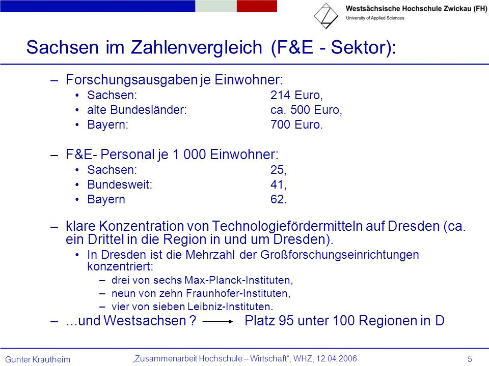 Zusammenarbeit Hochschule – Wirtschaft, WHZ, 12.04.2006 Gunter Krautheim 5 Sachsen im Zahlenvergleich (F&E - Sektor): –Forschungsausgaben je Einwohner