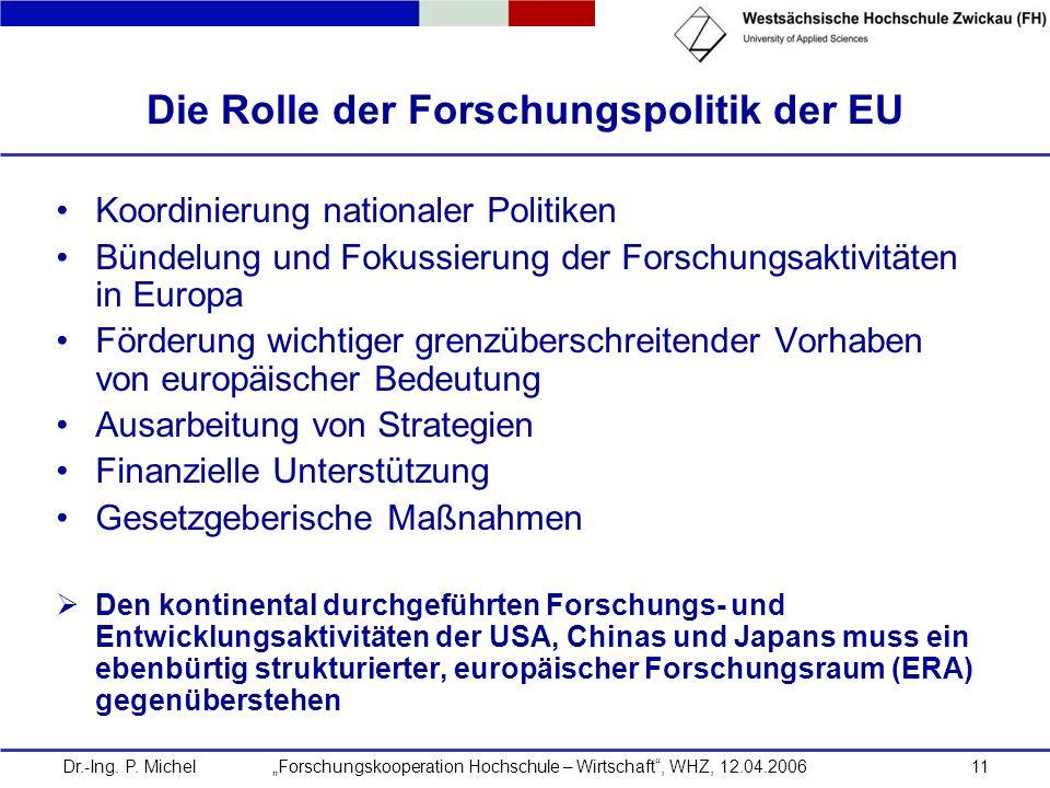 Dr.-Ing. P. Michel Forschungskooperation Hochschule – Wirtschaft, WHZ, 12.04.200611 Die Rolle der Forschungspolitik der EU Koordinierung nationaler Po