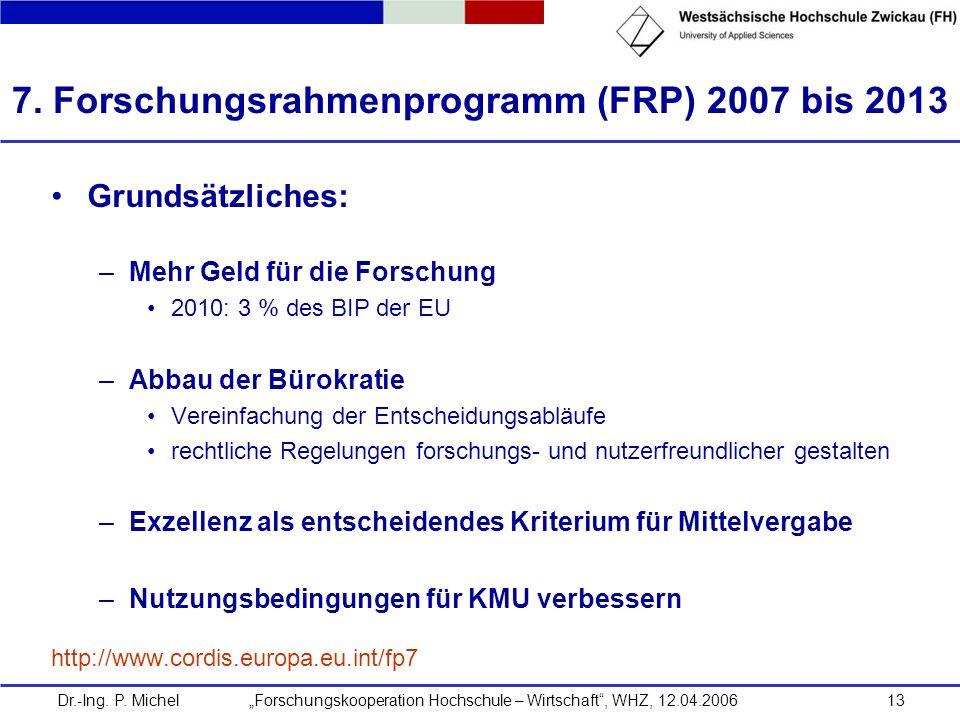 Dr.-Ing. P. Michel Forschungskooperation Hochschule – Wirtschaft, WHZ, 12.04.200613 7. Forschungsrahmenprogramm (FRP) 2007 bis 2013 Grundsätzliches: –