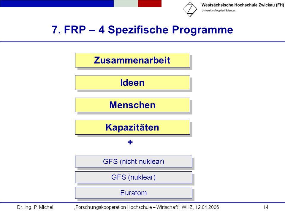 Dr.-Ing. P. Michel Forschungskooperation Hochschule – Wirtschaft, WHZ, 12.04.200614 7. FRP – 4 Spezifische Programme Zusammenarbeit Ideen Menschen Kap