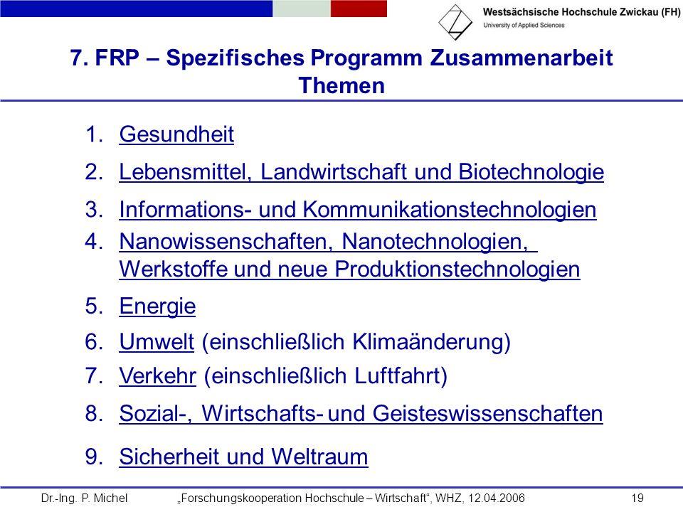 Dr.-Ing. P. Michel Forschungskooperation Hochschule – Wirtschaft, WHZ, 12.04.200619 7. FRP – Spezifisches Programm Zusammenarbeit Themen 1.GesundheitG