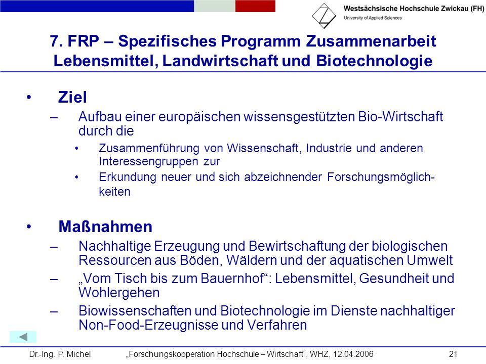 Dr.-Ing. P. Michel Forschungskooperation Hochschule – Wirtschaft, WHZ, 12.04.200621 7. FRP – Spezifisches Programm Zusammenarbeit Lebensmittel, Landwi