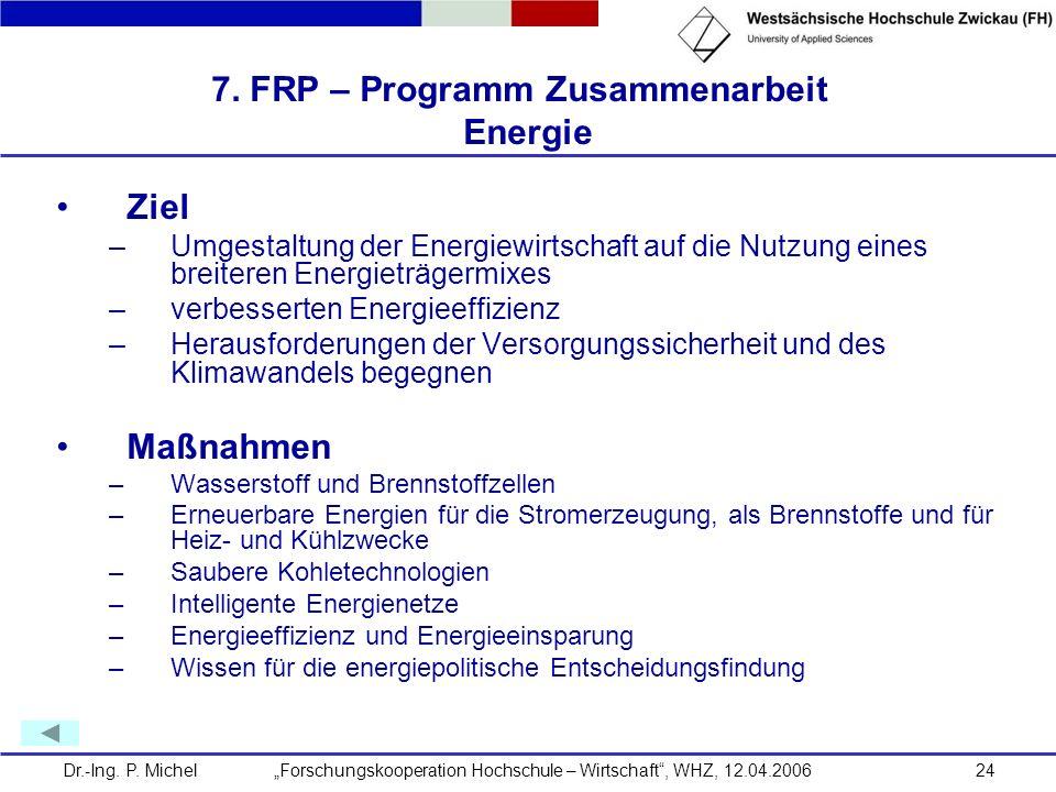 Dr.-Ing. P. Michel Forschungskooperation Hochschule – Wirtschaft, WHZ, 12.04.200624 7. FRP – Programm Zusammenarbeit Energie Ziel –Umgestaltung der En