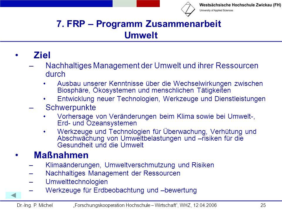 Dr.-Ing. P. Michel Forschungskooperation Hochschule – Wirtschaft, WHZ, 12.04.200625 7. FRP – Programm Zusammenarbeit Umwelt Ziel –Nachhaltiges Managem