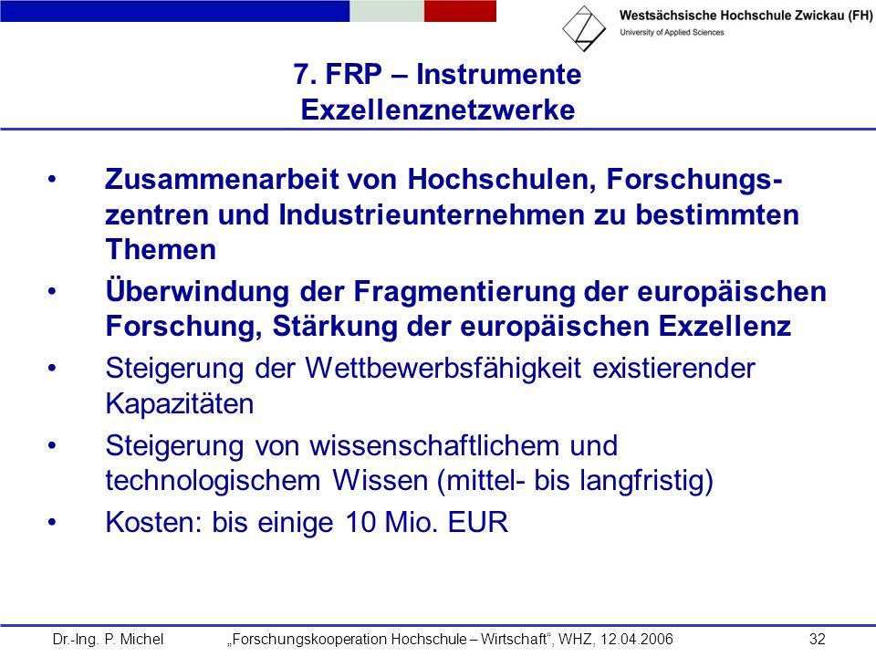 Dr.-Ing. P. Michel Forschungskooperation Hochschule – Wirtschaft, WHZ, 12.04.200632 7. FRP – Instrumente Exzellenznetzwerke Zusammenarbeit von Hochsch