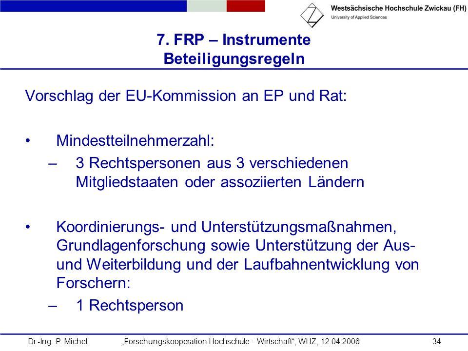Dr.-Ing. P. Michel Forschungskooperation Hochschule – Wirtschaft, WHZ, 12.04.200634 7. FRP – Instrumente Beteiligungsregeln Vorschlag der EU-Kommissio