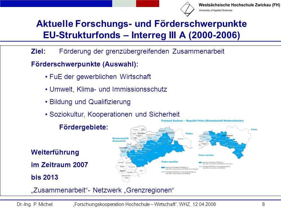 Dr.-Ing. P. Michel Forschungskooperation Hochschule – Wirtschaft, WHZ, 12.04.20068 Aktuelle Forschungs- und Förderschwerpunkte EU-Strukturfonds – Inte