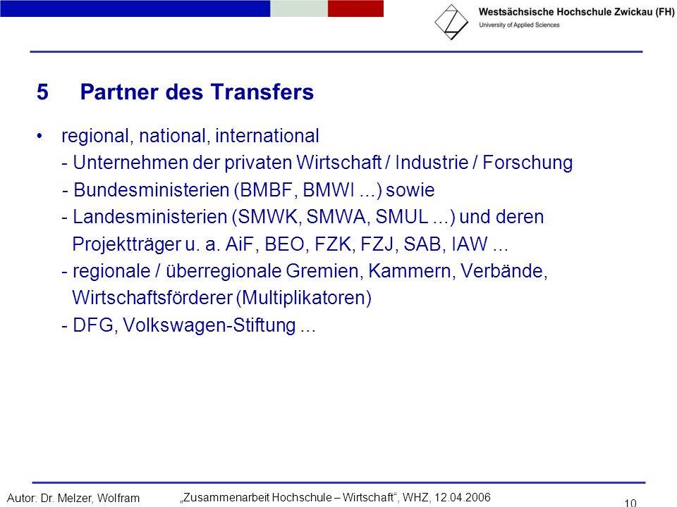 Zusammenarbeit Hochschule – Wirtschaft, WHZ, 12.04.2006Autor: Dr. Melzer, Wolfram 10 5 Partner des Transfers regional, national, international - Unter