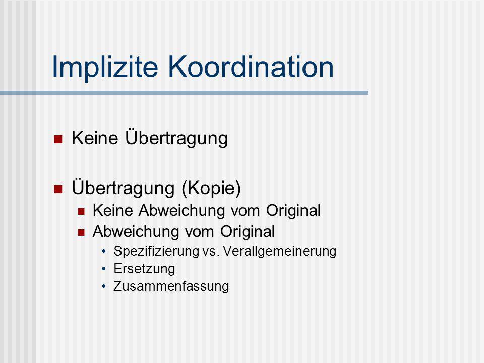 Implizite Koordination Keine Übertragung Übertragung (Kopie) Keine Abweichung vom Original Abweichung vom Original Spezifizierung vs. Verallgemeinerun