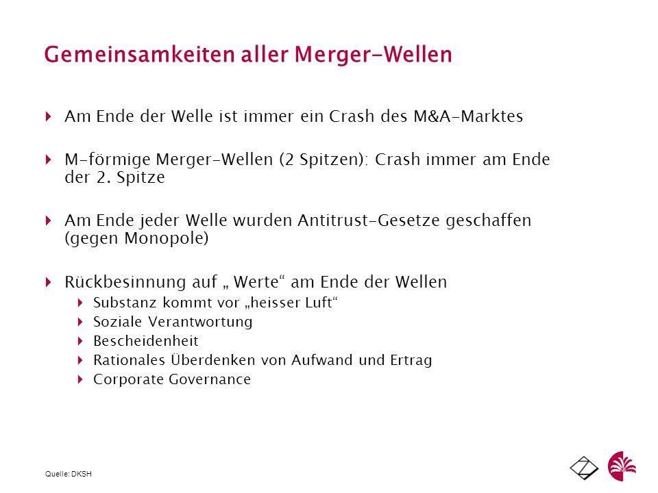 Gemeinsamkeiten aller Merger-Wellen Am Ende der Welle ist immer ein Crash des M&A-Marktes M-förmige Merger-Wellen (2 Spitzen): Crash immer am Ende der