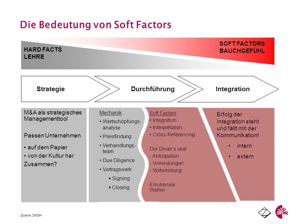 Die Bedeutung von Soft Factors Quelle: DKSH M&A als strategisches Managementtool Passen Unternehmen auf dem Papier von der Kultur her Zusammen? HARD F