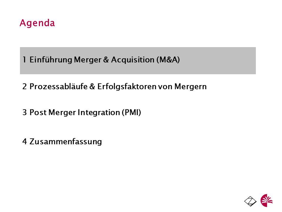 Agenda 1 Einführung Merger & Acquisition (M&A) 2 Prozessabläufe & Erfolgsfaktoren von Mergern 3 Post Merger Integration (PMI) 4 Zusammenfassung