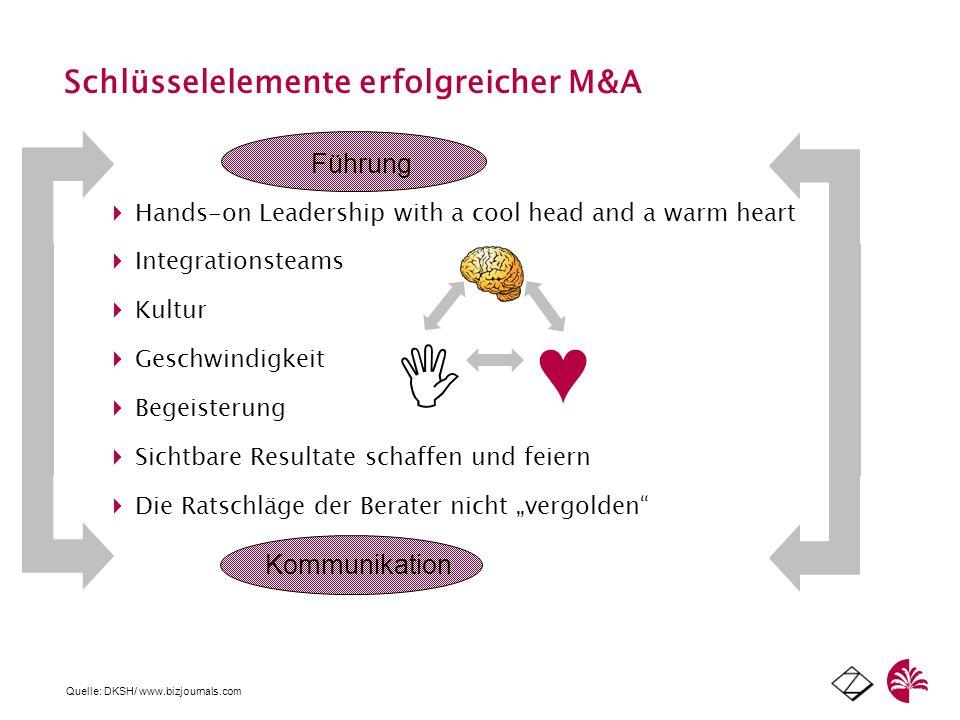 Schlüsselelemente erfolgreicher M&A Quelle: DKSH/ www.bizjournals.com Hands-on Leadership with a cool head and a warm heart Integrationsteams Kultur G