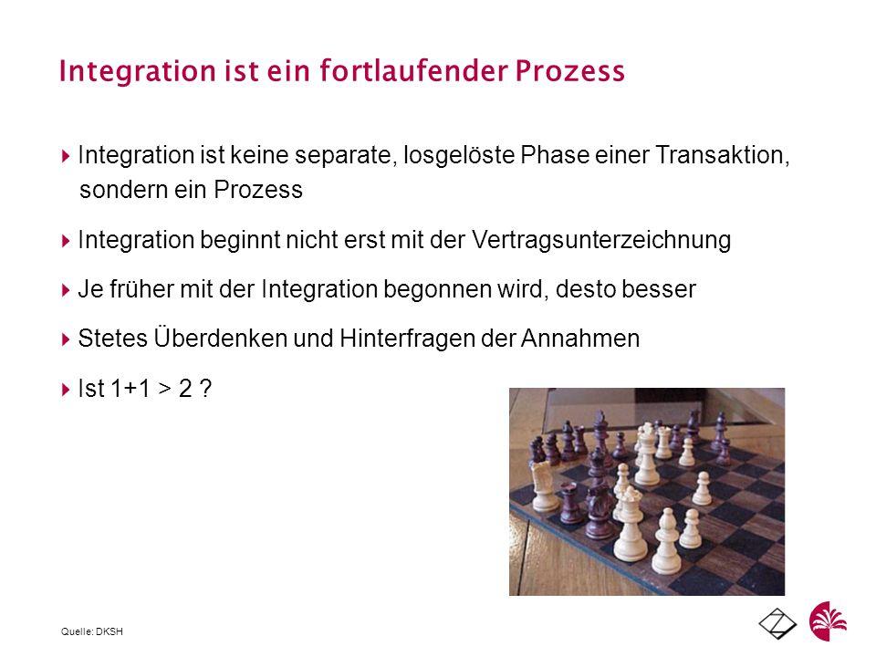 Integration ist ein fortlaufender Prozess Integration ist keine separate, losgelöste Phase einer Transaktion, sondern ein Prozess Integration beginnt