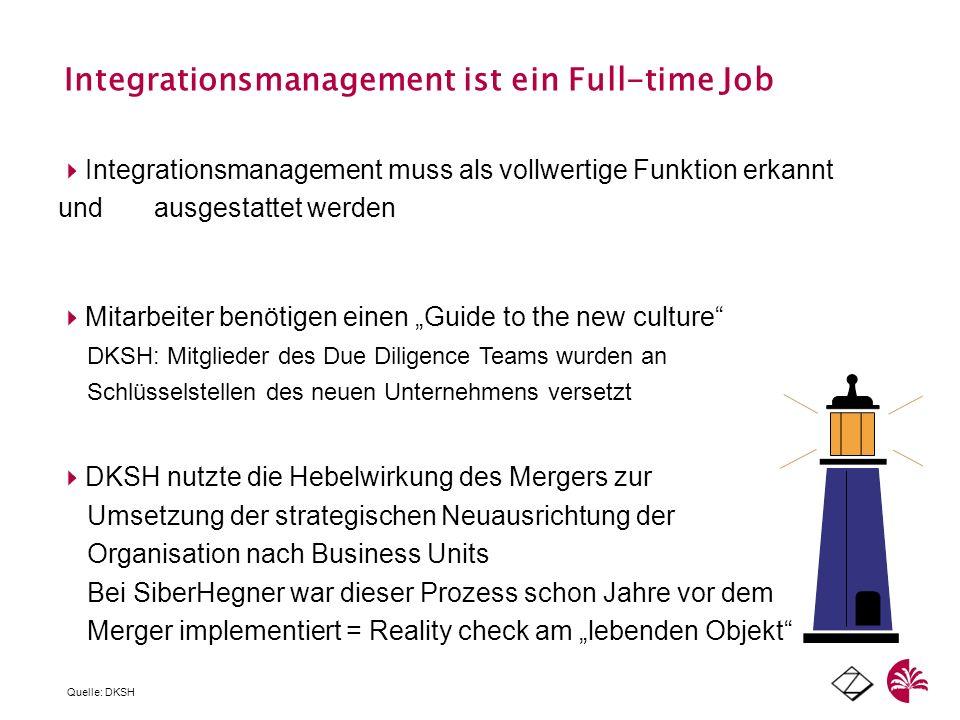 Integrationsmanagement ist ein Full-time Job Integrationsmanagement muss als vollwertige Funktion erkannt und ausgestattet werden Mitarbeiter benötige
