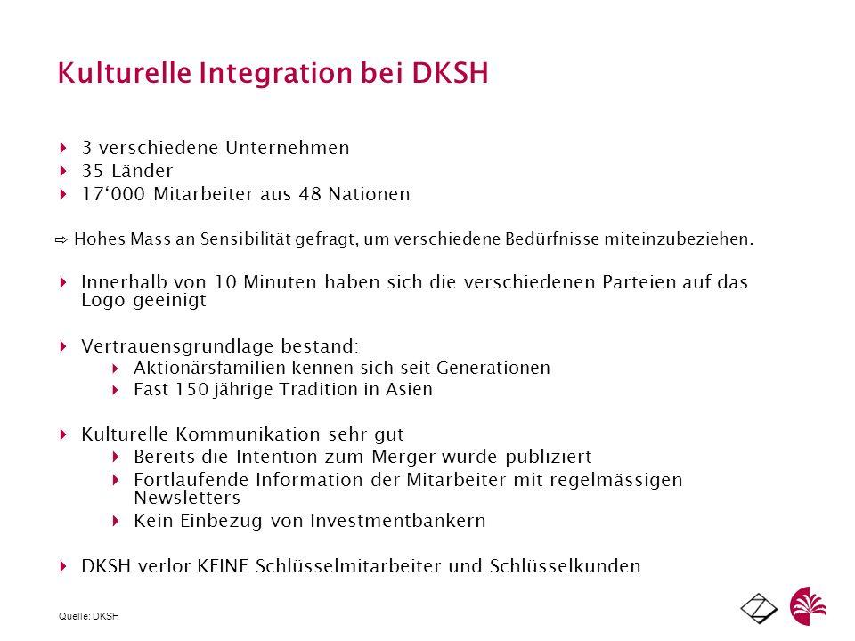Kulturelle Integration bei DKSH 3 verschiedene Unternehmen 35 Länder 17000 Mitarbeiter aus 48 Nationen Hohes Mass an Sensibilität gefragt, um verschie