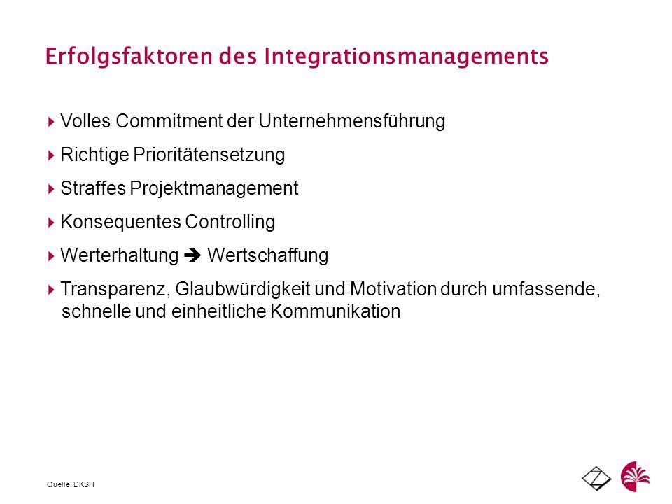 Erfolgsfaktoren des Integrationsmanagements Volles Commitment der Unternehmensführung Richtige Prioritätensetzung Straffes Projektmanagement Konsequen