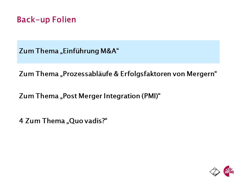 Back-up Folien Zum Thema Einführung M&A Zum Thema Prozessabläufe & Erfolgsfaktoren von Mergern Zum Thema Post Merger Integration (PMI) 4 Zum Thema Quo