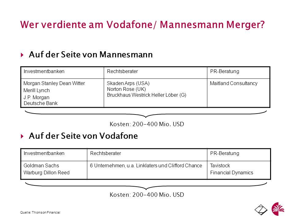 Wer verdiente am Vodafone/ Mannesmann Merger? InvestmentbankenRechtsberaterPR-Beratung Morgan Stanley Dean Witter Merill Lynch J.P. Morgan Deutsche Ba