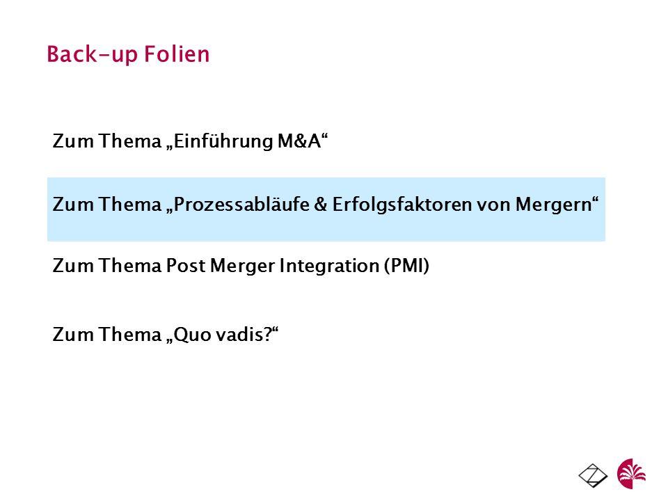 Back-up Folien Zum Thema Einführung M&A Zum Thema Prozessabläufe & Erfolgsfaktoren von Mergern Zum Thema Post Merger Integration (PMI) Zum Thema Quo v