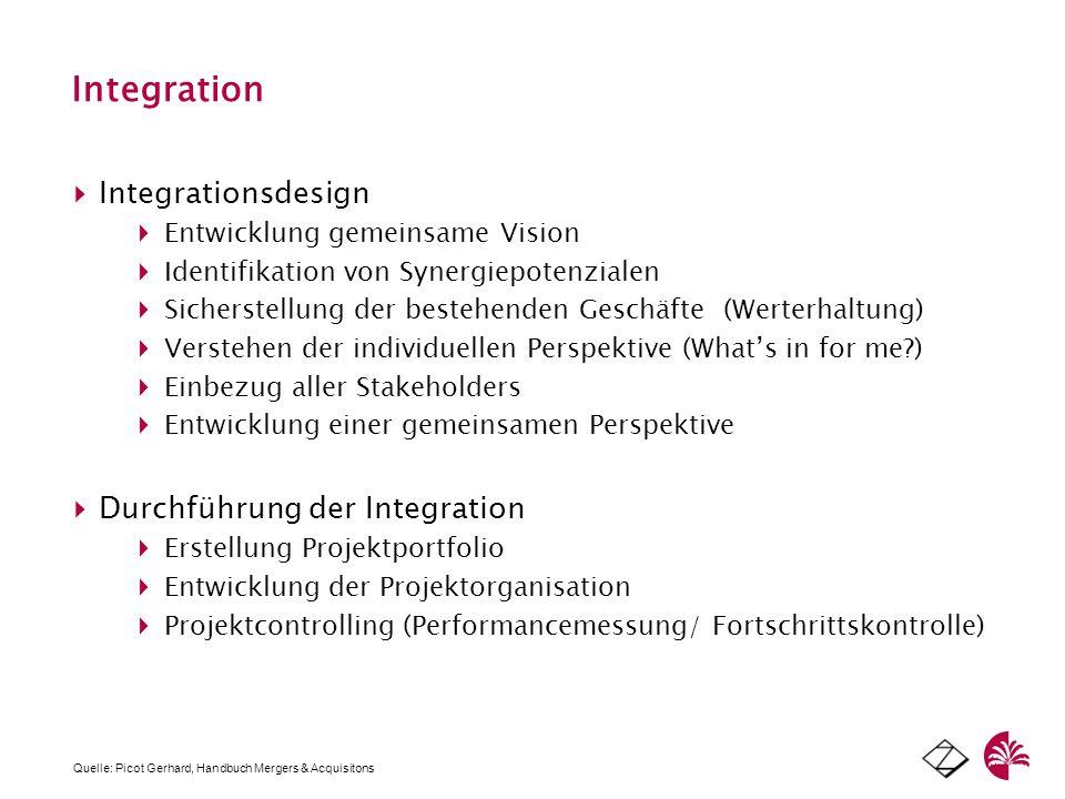 Integrationsdesign Entwicklung gemeinsame Vision Identifikation von Synergiepotenzialen Sicherstellung der bestehenden Geschäfte (Werterhaltung) Verst