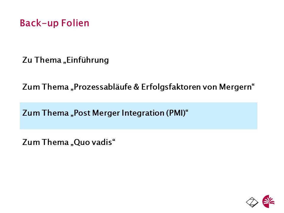 Back-up Folien Zu Thema Einführung Zum Thema Prozessabläufe & Erfolgsfaktoren von Mergern Zum Thema Post Merger Integration (PMI) Zum Thema Quo vadis