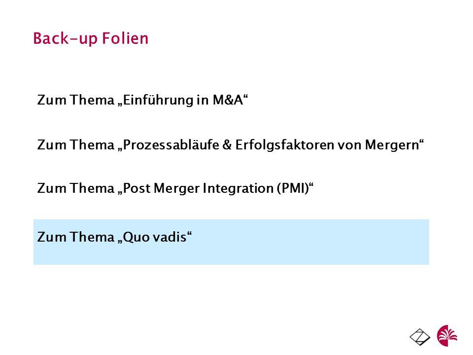 Back-up Folien Zum Thema Einführung in M&A Zum Thema Prozessabläufe & Erfolgsfaktoren von Mergern Zum Thema Post Merger Integration (PMI) Zum Thema Qu