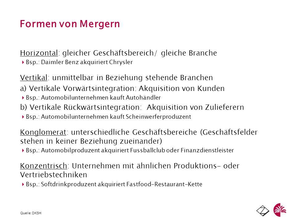 Formen von Mergern Horizontal: gleicher Geschäftsbereich/ gleiche Branche Bsp.: Daimler Benz akquiriert Chrysler Vertikal: unmittelbar in Beziehung st